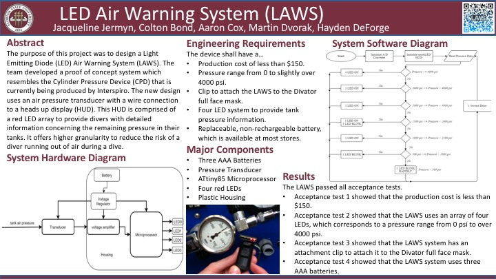 LAWS Summary for Poster Board.jpg